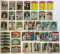 Lot of (80) 1972 Topps Baseball Cards with #300 Hank Aaron, #436 Reggie Jackson, #226 Roberto Clemente, #434 Johnny Bench, #103 Checklist 133-263, #251 Checklist 264-394, #378 Checklist 395-525 at PristineAuction.com