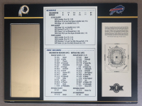 Super Bowl XXVI Commemorative Score Card with 22kt Gold Ticket at PristineAuction.com