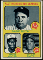 Babe Ruth 714 / Hank Aaron 673 / Willie Mays 654 1973 Topps #1 All-Time Home Run Leaders at PristineAuction.com