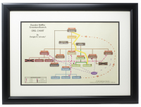 "The Office ""ORG Chart"" 16x23 Custom Framed Print Display at PristineAuction.com"