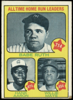 1973 Topps #1 Babe Ruth 714 / Hank Aaron 673 / Willie Mays 654 All-Time Home Run Leaders at PristineAuction.com