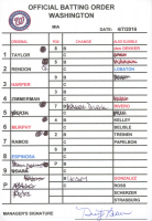 Dusty Baker Signed Nationals Batting Order Lineup Card (Beckett COA) at PristineAuction.com