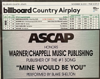 """Blake Shelton """"Mine Would Be You"""" 9x22 Custom Framed ASCAP #1 Song Honors Award at PristineAuction.com"""