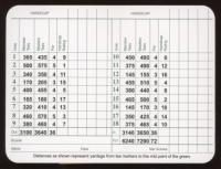 Hideki Matsuyama Signed Augusta National Scorebook (JSA COA) at PristineAuction.com