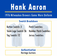 HANK AARON 1976 BREWERS GAME-WORN UNIFORM MYSTERY SWATCH BOX! at PristineAuction.com