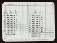 Bernhard Langer Signed Augusta National Golf Club Score Card (JSA COA) at PristineAuction.com