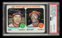 Johnny Bench Signed Johnny Bench / Dick Allen 1973 Topps RBI Leaders #63 (PSA Encapsulated) at PristineAuction.com