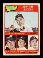 1965 Topps #5 AL RBI Leaders Brooks Robinson / Harmon Killebrew / Mickey Mantle / Dick Stuart at PristineAuction.com