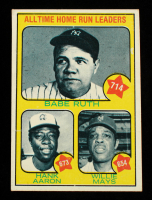 Babe Ruth, Hank Aaron & Willie Mays 1973 Topps #1 All-Time Home Run Leaders at PristineAuction.com