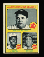 Babe Ruth 714 / Hank Aaron 673 / Willie Mays 654 1973 Topps #1 / All-Time Home Run Leaders at PristineAuction.com